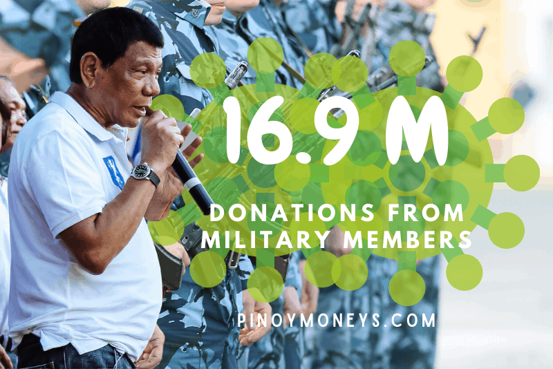 Military members will donate portion of their salaries to help fight COVID-19 in The Philippines
